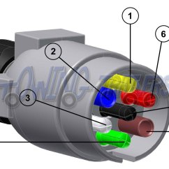 Towbar Wiring Diagram 6th Grade Animal Cell Labeled With Functions Trailer Electrics - Towing And Trailers Ltd