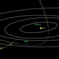 Mysterious Fast Object May Be Our First Visitor from Another Solar System