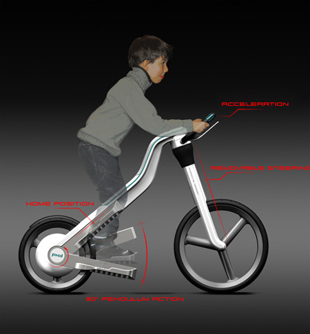 Taurus Bicycle Concept 2