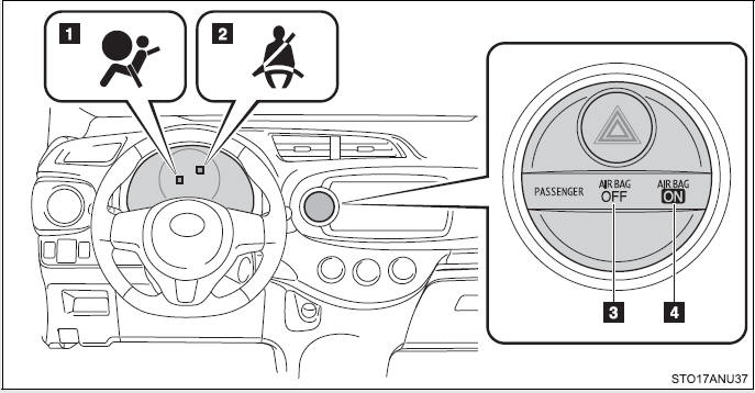 Toyota Yaris: Front passenger occupant classification