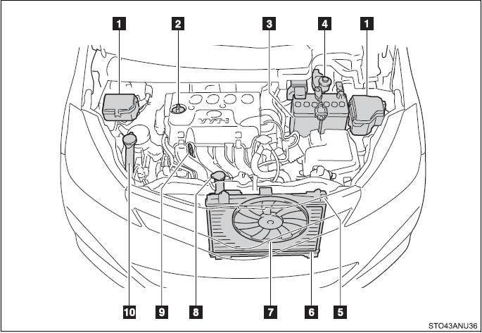 [DIAGRAM] 2009 Toyota Yaris Engine Diagram FULL Version HD