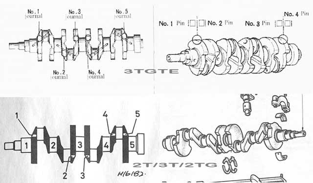 Toyota parts comparison page