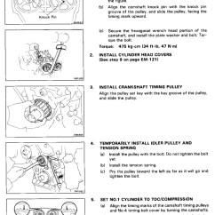 4age 20v Distributor Wiring Diagram 1979 Corvette Alternator Ae86 Ecu Toyskids Co Harness 16v Fuse Box Elsavadorla 5 3 Cressida