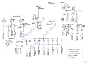 Paul's Kit Car Pages  Tiger Cat 12 Fuse Loom Wiring Diagrams
