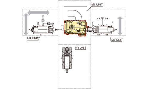 Mechanical Systems|Testing System for Automobiles