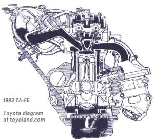 Toyota 4AF and 7AFE engines