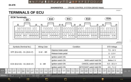 small resolution of toyota ecm wiring diagram wiring diagram centre 74 ecu pin diagram