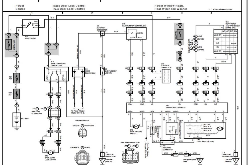 medium resolution of 2000 toyota 4runner windshield washer wiring diagram data circuit 1997 toyota 4runner fuse diagram 1995 toyota