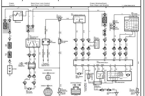 small resolution of 2000 toyota 4runner windshield washer wiring diagram data circuit 1997 toyota 4runner fuse diagram 1995 toyota