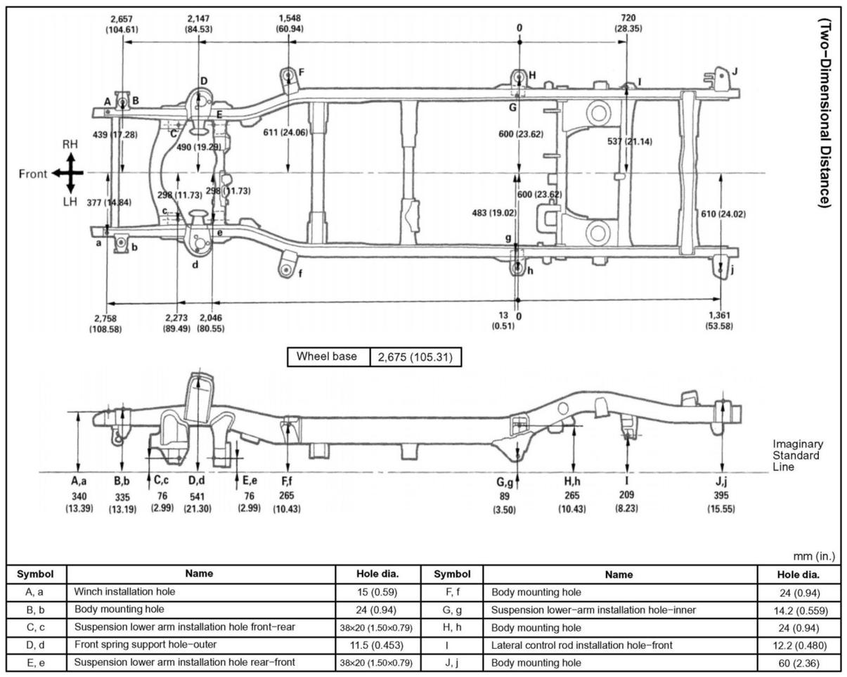 hight resolution of ford f150 frame diagram wiring database library rh 39 arteciock de 1994 ford f150 frame diagram