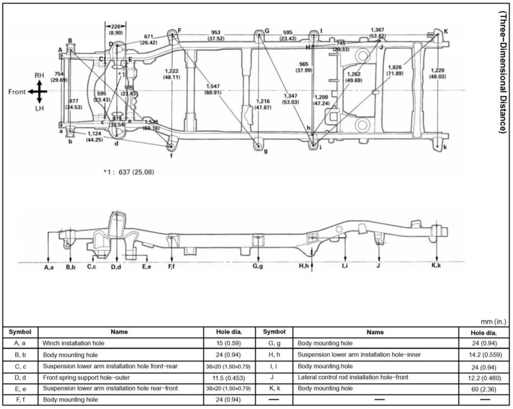 medium resolution of f150 frame diagram wiring diagram detailed 2001 f150 brake diagram 2001 f150 frame diagram