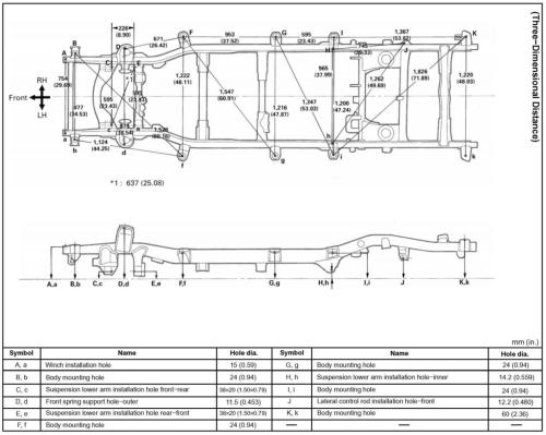 small resolution of f150 frame diagram wiring diagram detailed 2001 f150 brake diagram 2001 f150 frame diagram