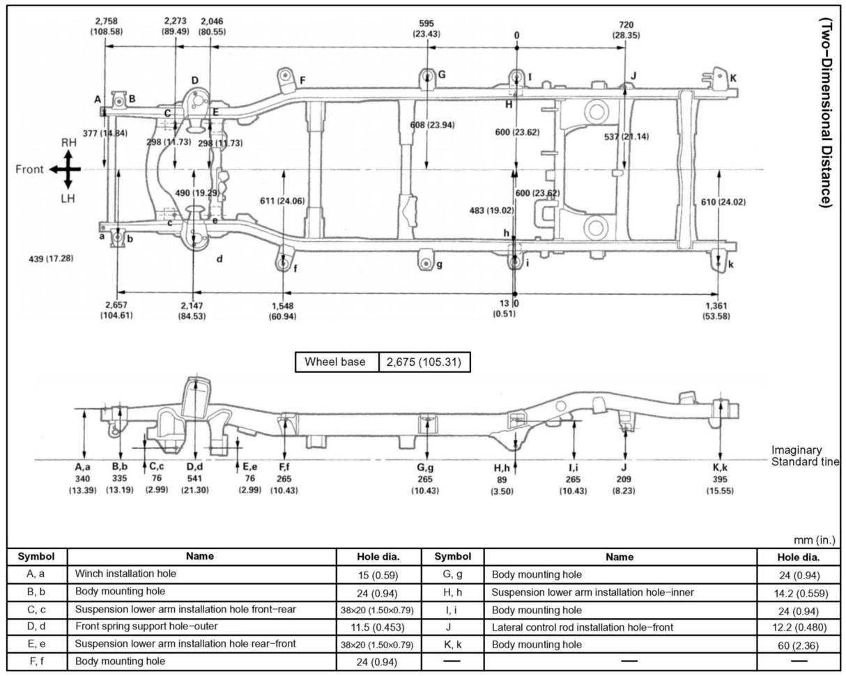 hight resolution of diagram on ford chevy truck frame dimensions 1955 chevy truck wiring 2012 silverado frame diagram wiring