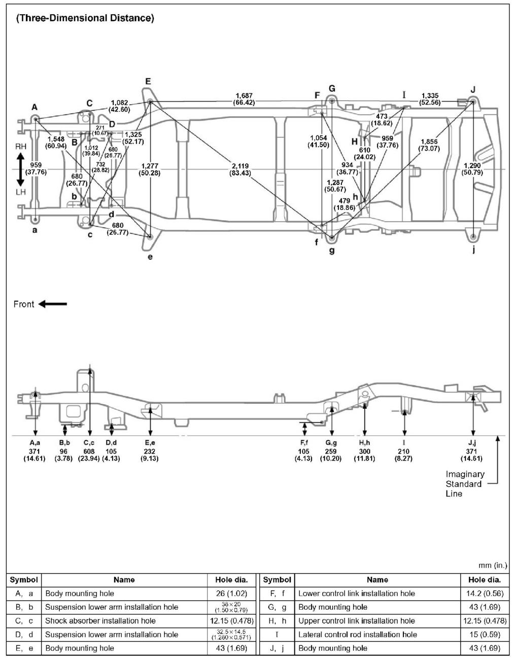hight resolution of 2001 f150 frame diagram wiring diagram fascinating 2001 f150 frame diagram