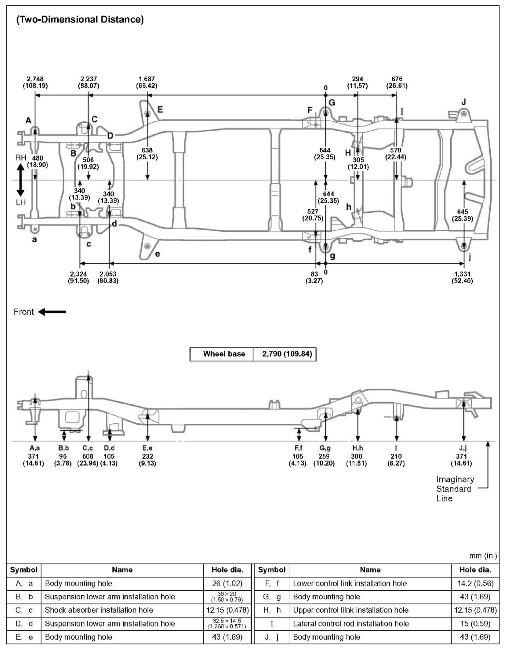 2002 Ford Ranger Frame Diagram Trusted Wiring Diagrams 1999 Transfer Case 2008 Schematic Free Vehicle U2022 Undercarriage