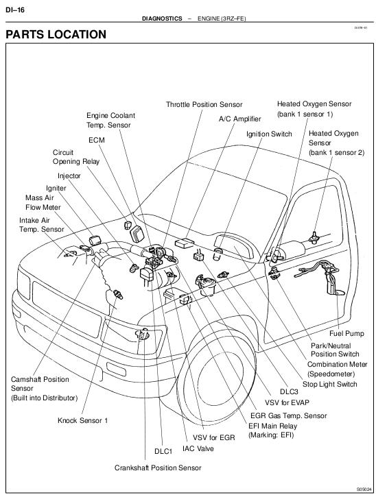 [DIAGRAM] Sunfire 97 Engine Diagram FULL Version HD