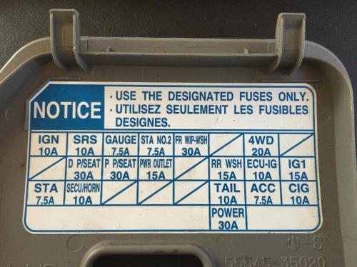 small resolution of interior fuse panel acc keeps blowing fuse panel interior jpg