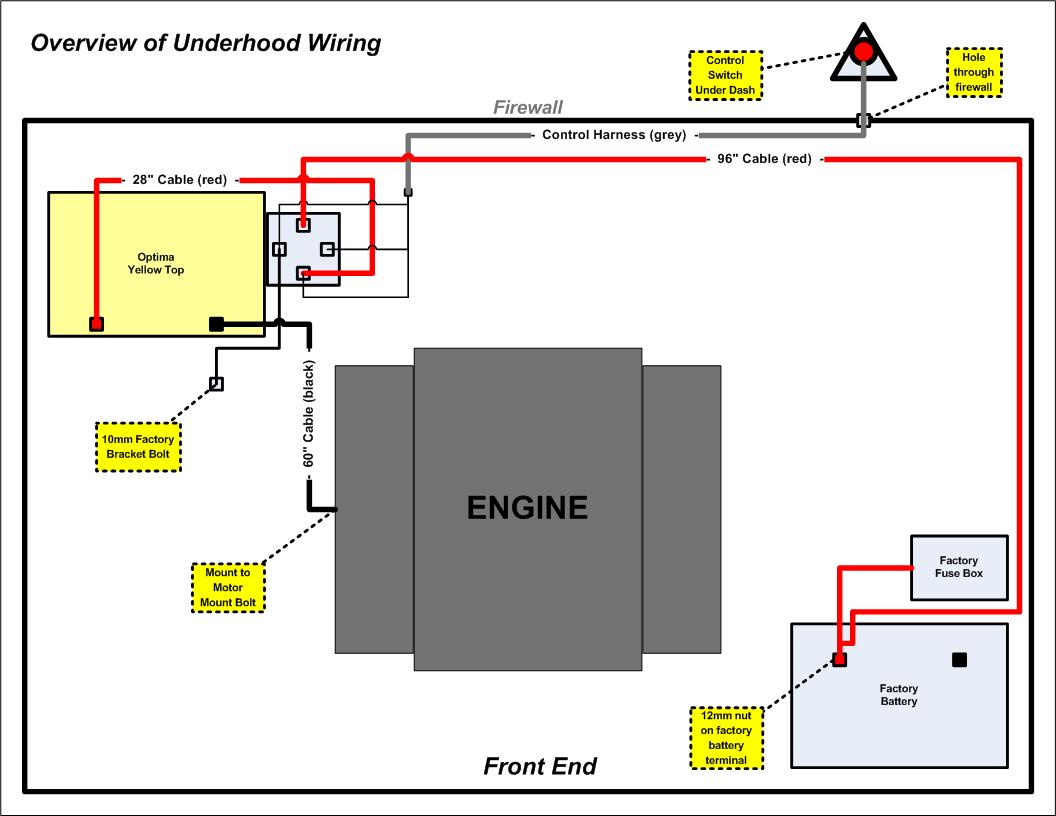 battery cutoff switch wiring diagram plant apical meristem dual system not working page 2 toyota 4runner
