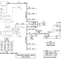 1999 Toyota 4runner Brake Controller Wiring Diagram Household Diagrams Uk Ke Lights Auto