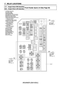 1996 Toyota 4runner Fuse Box  Wiring Diagram For Free
