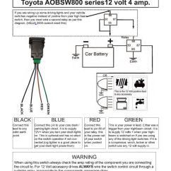 Ford Puma Ecu Wiring Diagram Ionic Bond Dot Toyota Switches Named Organisedmum De Fog Light Switch Pii Foneplanet U2022 Rh