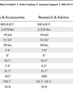 Attached tire  kb also rim size vs offset backspace question  toyota runner forum rh
