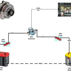 Car Battery Wiring Diagram Cat5e Wall Socket Jeep Auxiliary Schematic Library Club Guide