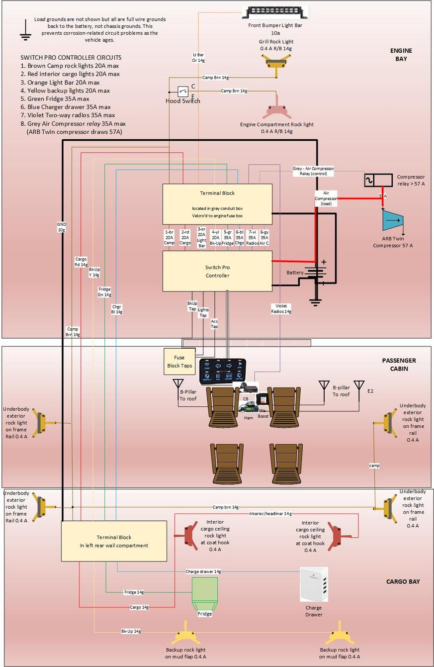 medium resolution of arb switch wiring diagram
