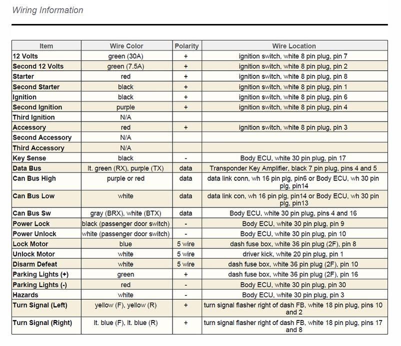 1995 toyota 4runner wiring diagram underfloor heating controls anyone has for nav with entune 4runneranyone