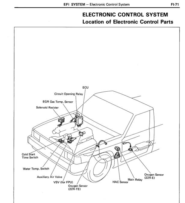 87 Toyota 22ret Turbo Engine Diagram 18RG Engine Wiring