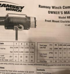 fs ramsey rep series 9 5e winch extras new 0 seattle  [ 1170 x 889 Pixel ]