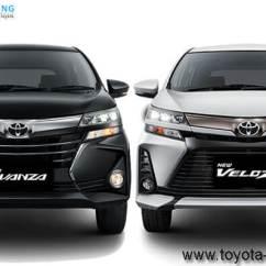 Harga Grand New Veloz 2019 Tank Cover Avanza Toyota Dan Bandung 081221120026