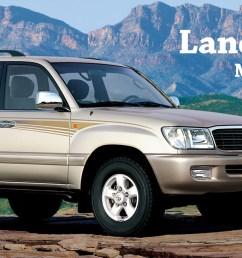 vehicle heritage land cruiser model 100 series [ 1600 x 648 Pixel ]