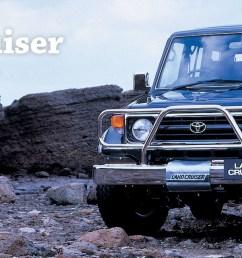 vehicle heritage land cruiser model 70 series [ 1600 x 648 Pixel ]