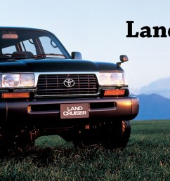 vehicle heritage land cruiser model 80 series [ 1600 x 648 Pixel ]