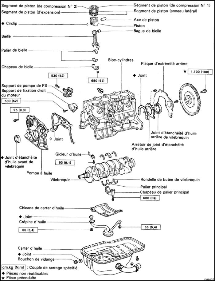 toyota schema moteur electrique