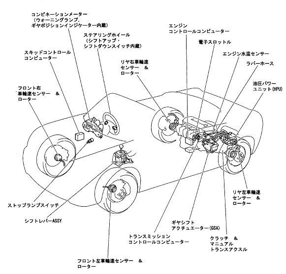 トヨタ企業サイト|トヨタ自動車75年史|技術開発|ドライブトレーン