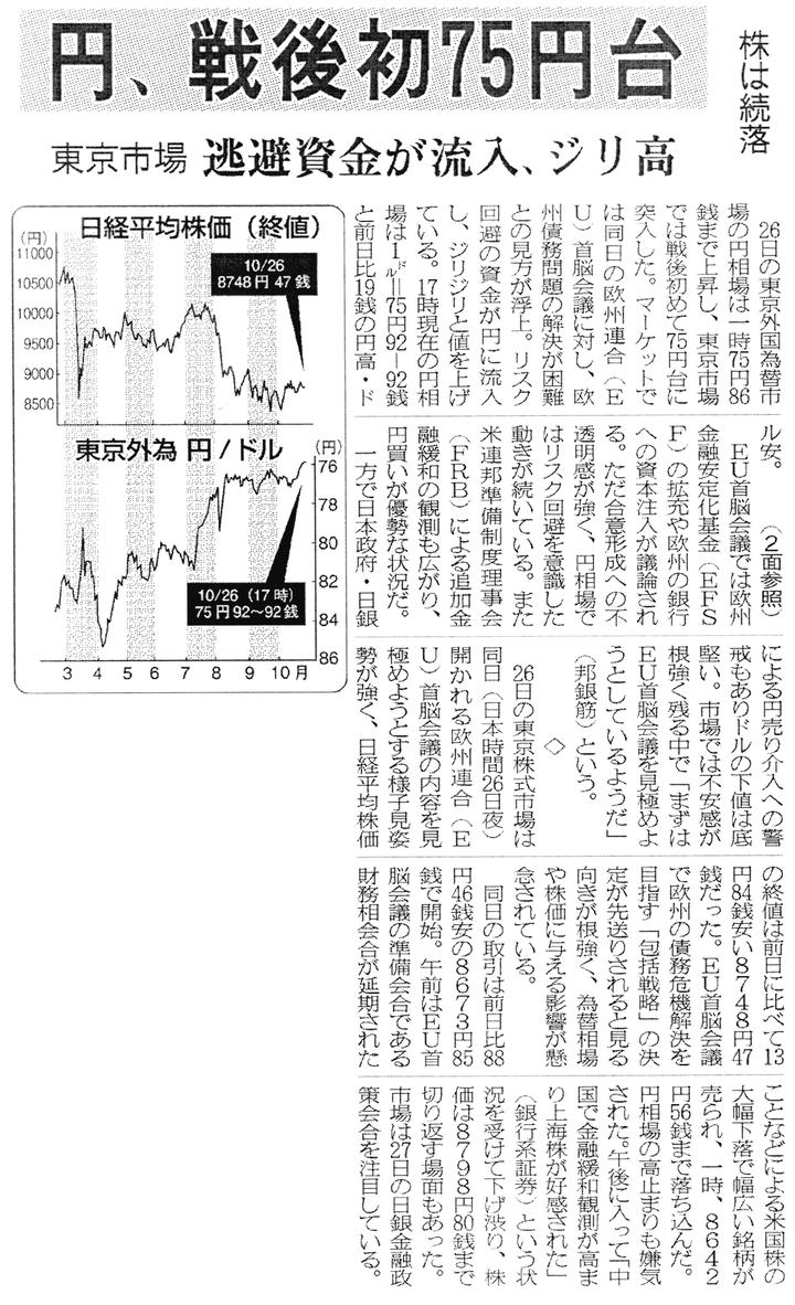 トヨタ企業サイト トヨタ自動車75年史 第3部 第5章 第5節 第2項 歴史的円高との格闘