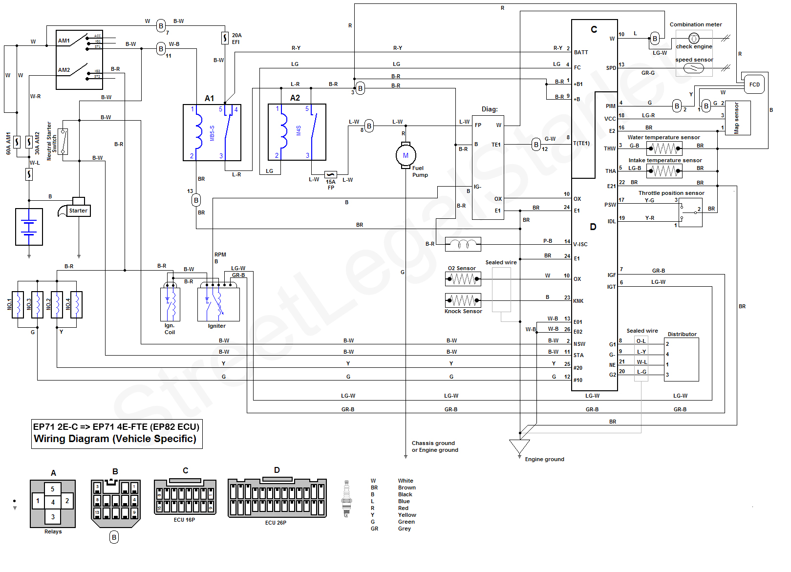 SLS EP71 2E C 4E FTE (EP82 ECU) toyota starlet wiring diagram efcaviation com toyota highlander ecu wiring diagram at sewacar.co