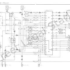 4age 20v Distributor Wiring Diagram Creating A Web Is Tool For Slots Ddnss De Toyota Avensis Pdf Library Rh 44 Hermandadredencion Eu Wire Blacktop