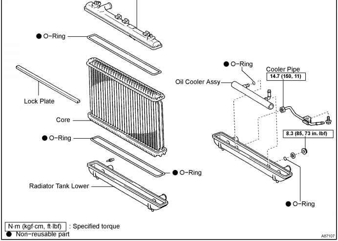 Radiator Repair: Radiator Repair Tacoma
