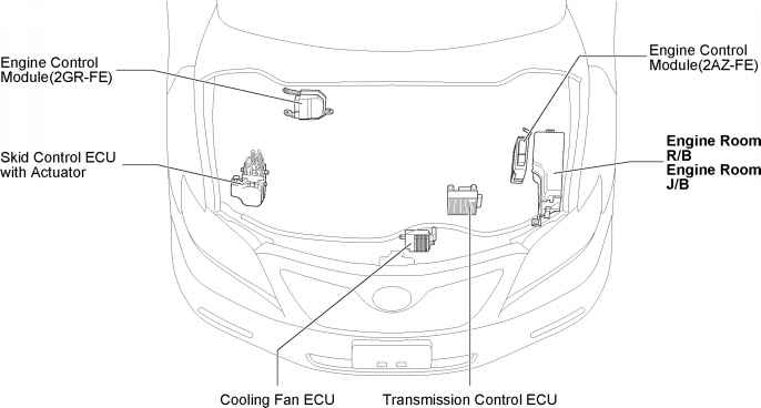 2000 Toyota Camry Wiring Diagram For Your Needs