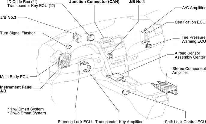 2009 camry headlight wiring diagram