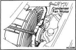 Inspect Air Mix Control Servomotor Motor Operation