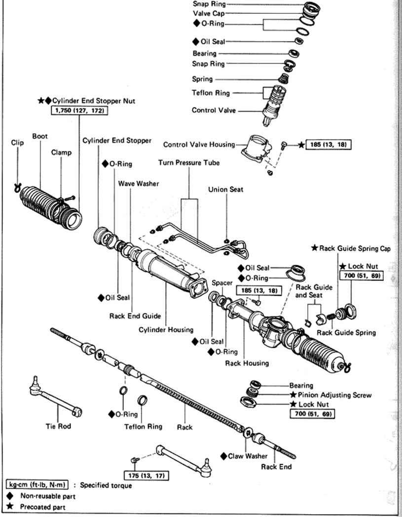 Toyota Celica Fuse Box Diagram. Toyota. Auto Wiring Diagram