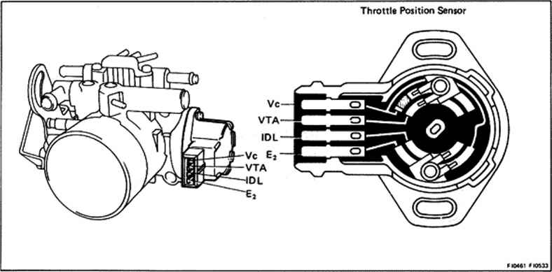 Throttle Body Wiring Diagram : 28 Wiring Diagram Images