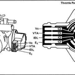 1995 Toyota Tercel Engine Diagram Wrx Clock Wiring Install 1996 Www Toyskids Co 1993 Camry Throttle Body Library
