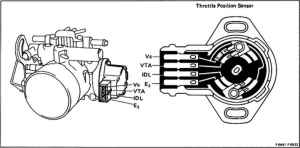 Toyota Supra Fuel Pump Relay  Toyota Celica Supra MK2 86 Repair