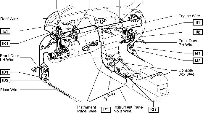 1999 toyota camry fuse box diagram car wiring diagrams stereo 2004 corolla fuel pump relay -