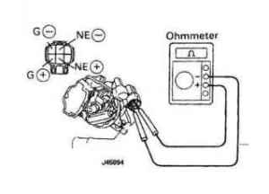 Igniter And Pick Up Coils For Toyota 4afe Distributors